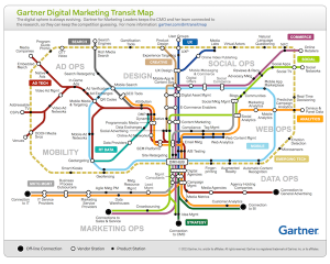 digital_marketing_transit_map_600