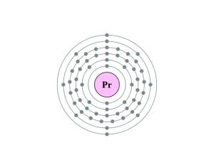 Electron shell 059 Praseodymium - Greg Robson - Wikimedia Commons